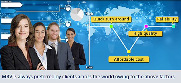 success in client's satisfaction and their growth across the world
